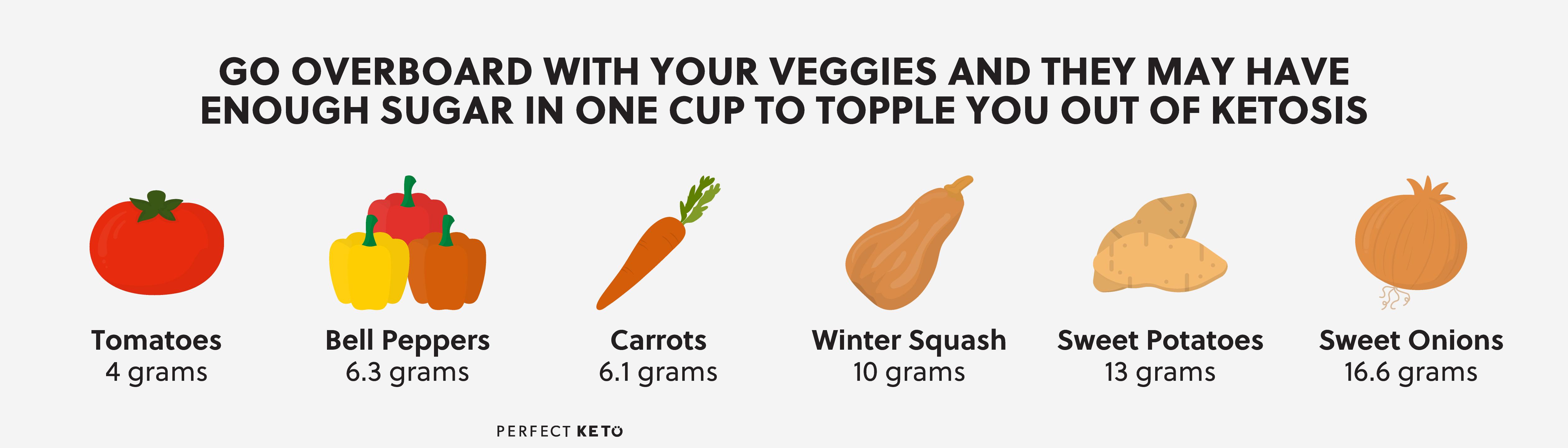 one-cup-vegetables-hidden-sugars.jpg