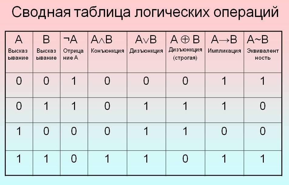 Дизъюнкция задача с решением задачи с решением по математике 2 класс