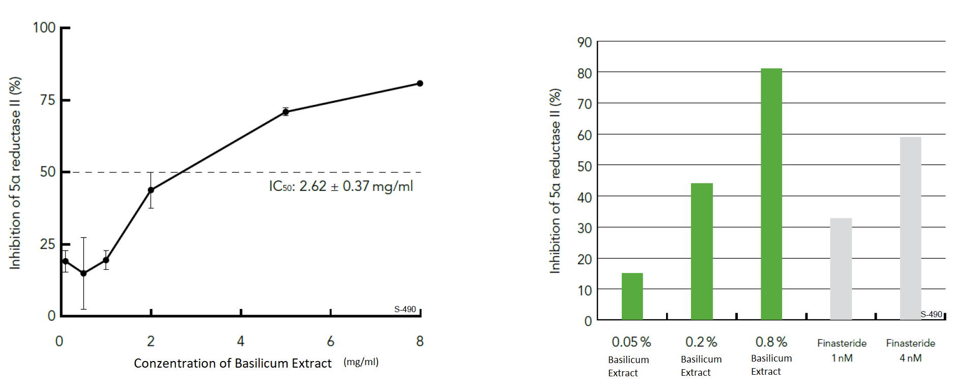 rezilin bewertung & test - basilikum extrakt