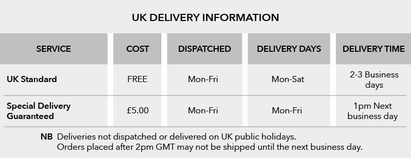 Urban Gilt UK Delivery Information