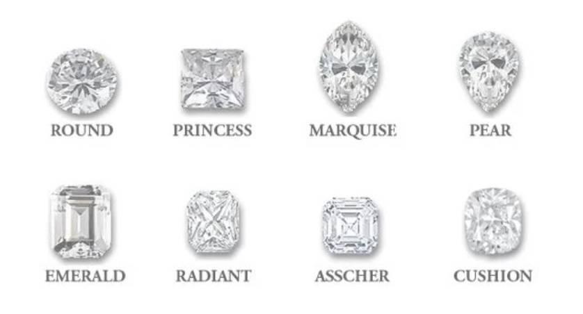 Bespoke diamond rings - Pobjoy Diamonds in Surrey