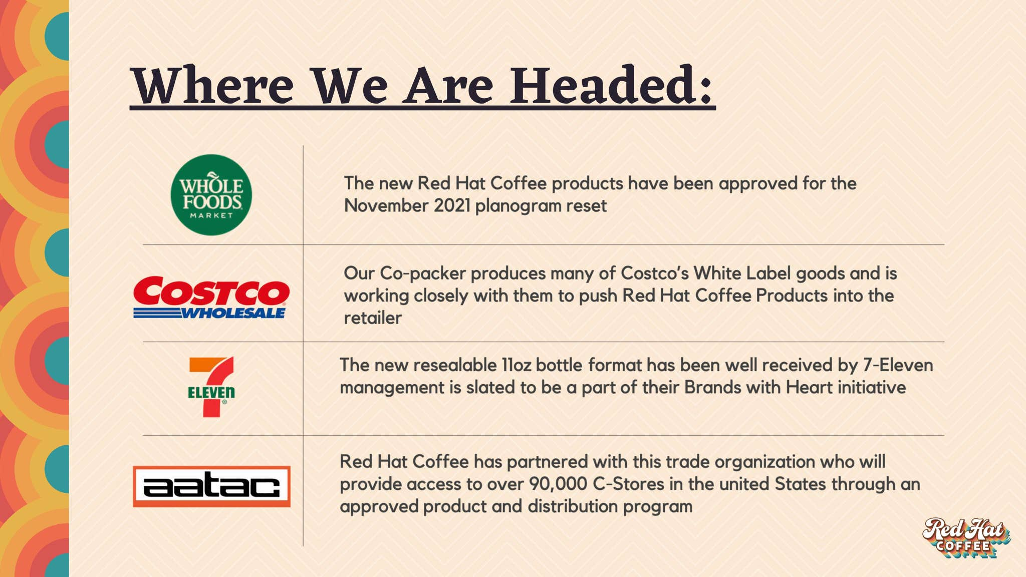 We are headed to Whole Foods, Costco, 7-Elevon and AATAC through current and new relationships and approval of our oat milk lattes.