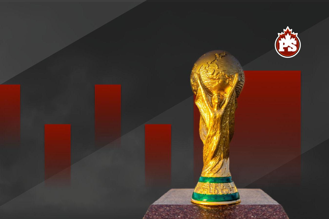 Les Paris Pour Les Qualifications à La Coupe Du Monde