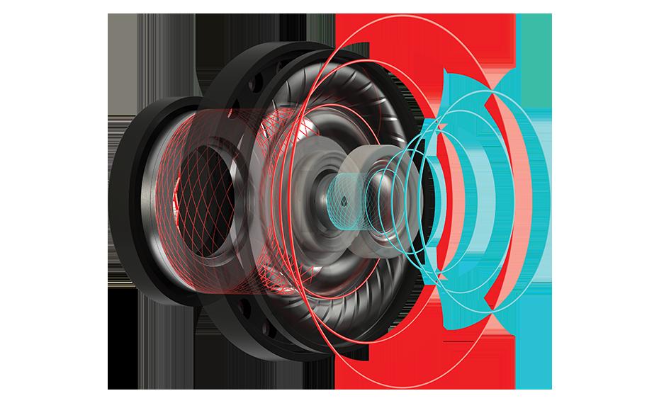 Transductores Duales De 60mm Eclipse™