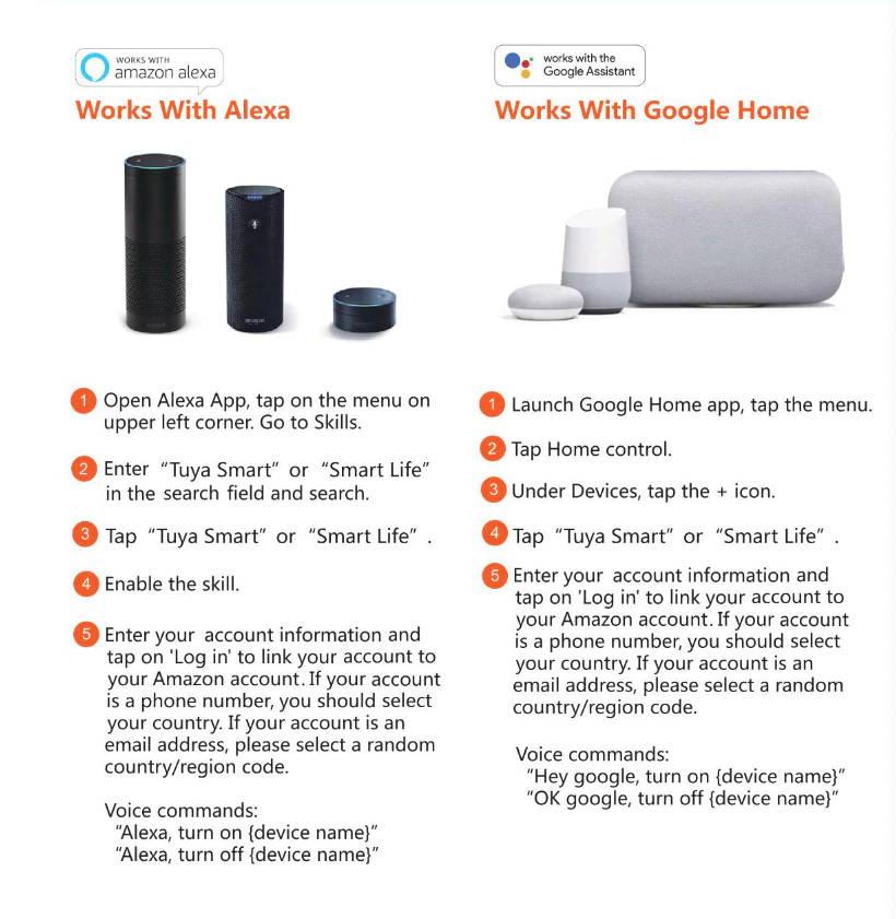 APP Remote and Voice Control Smart WiFi Garage Door Opener Comppatible with  Alexa Google IFTTT