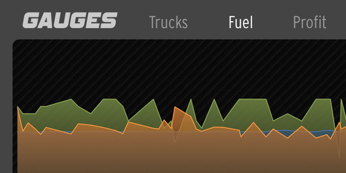 Fuel mileage graph for better analysis