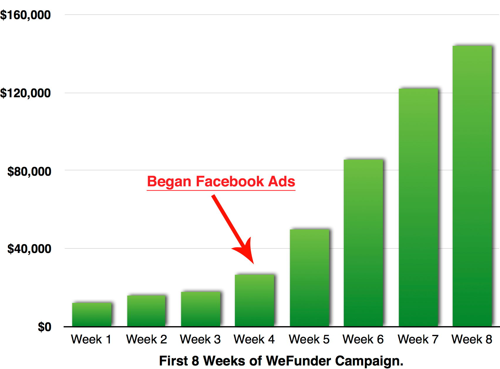 8 weeks chart a.png