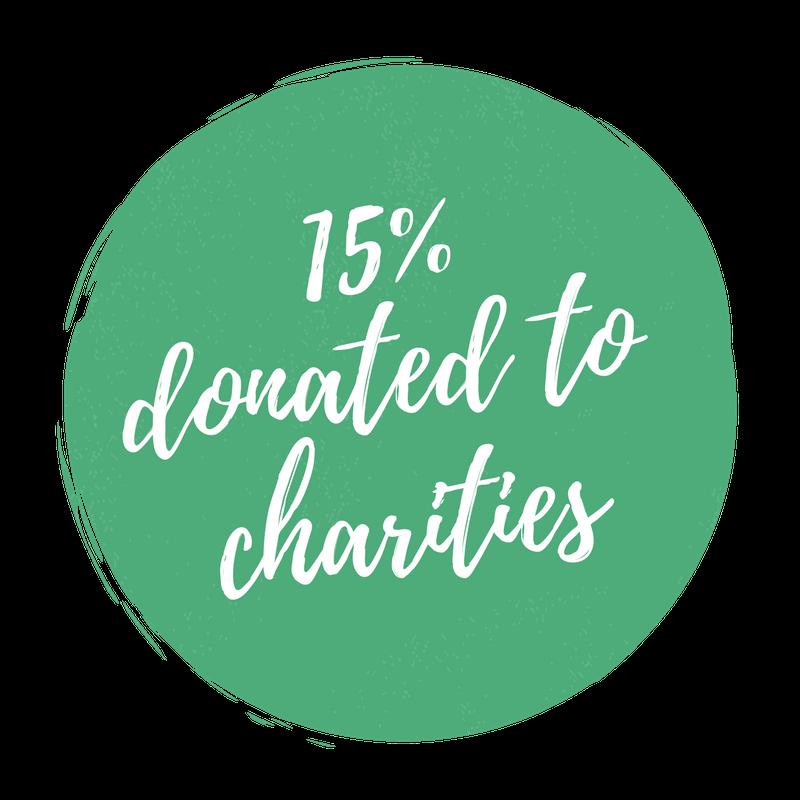 15% Donated to Charities