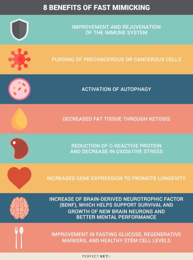 8 benefits of fast mimicking.jpg