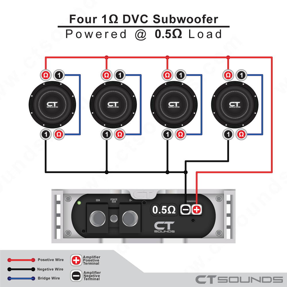 0 5 Ohm Subwoofer Wiring Custom Wiring Diagram \u2022 Crutchfield Sub  Wiring Diagrams 3 DVC 4 Ohm Omega Subwoofer Wiring Diagram