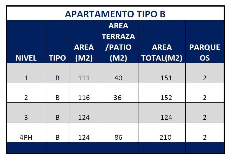 apartamentos en venta santo domingo este - Ana Dilia II - San Isidro