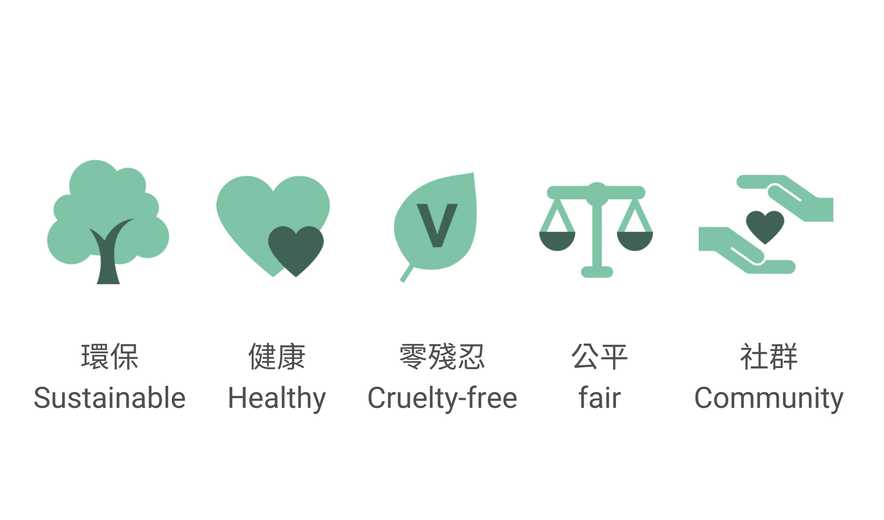 核心理念 OUR CORE VALUES