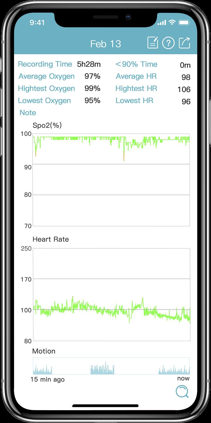 Wellue BabyO2 Baby Oxygen Monitor con allarme audio e APP gratuita