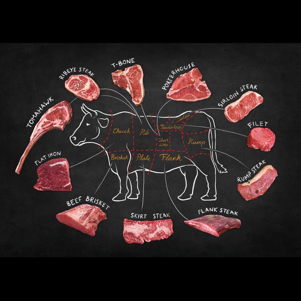 What is a Tomahawk Steak?