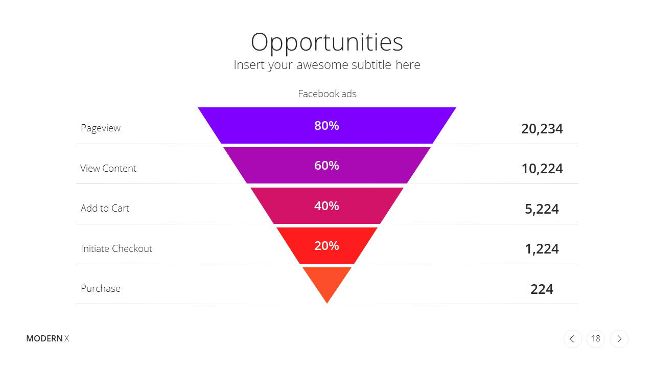 Modern X Social Media Report Presentation Template Monthly Opportunities