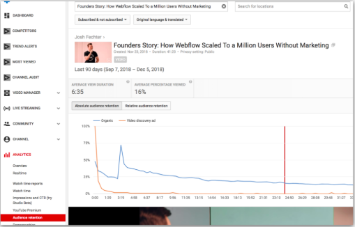 YouTube analytics Stats