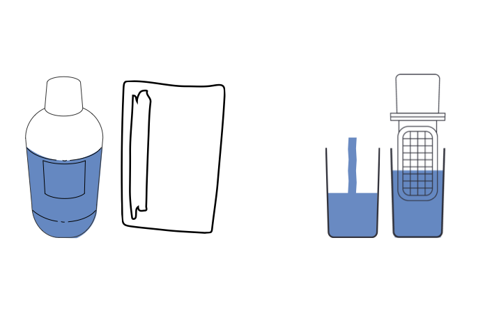 Schema of a bottle of water, a bag with a sample and a nomad tester