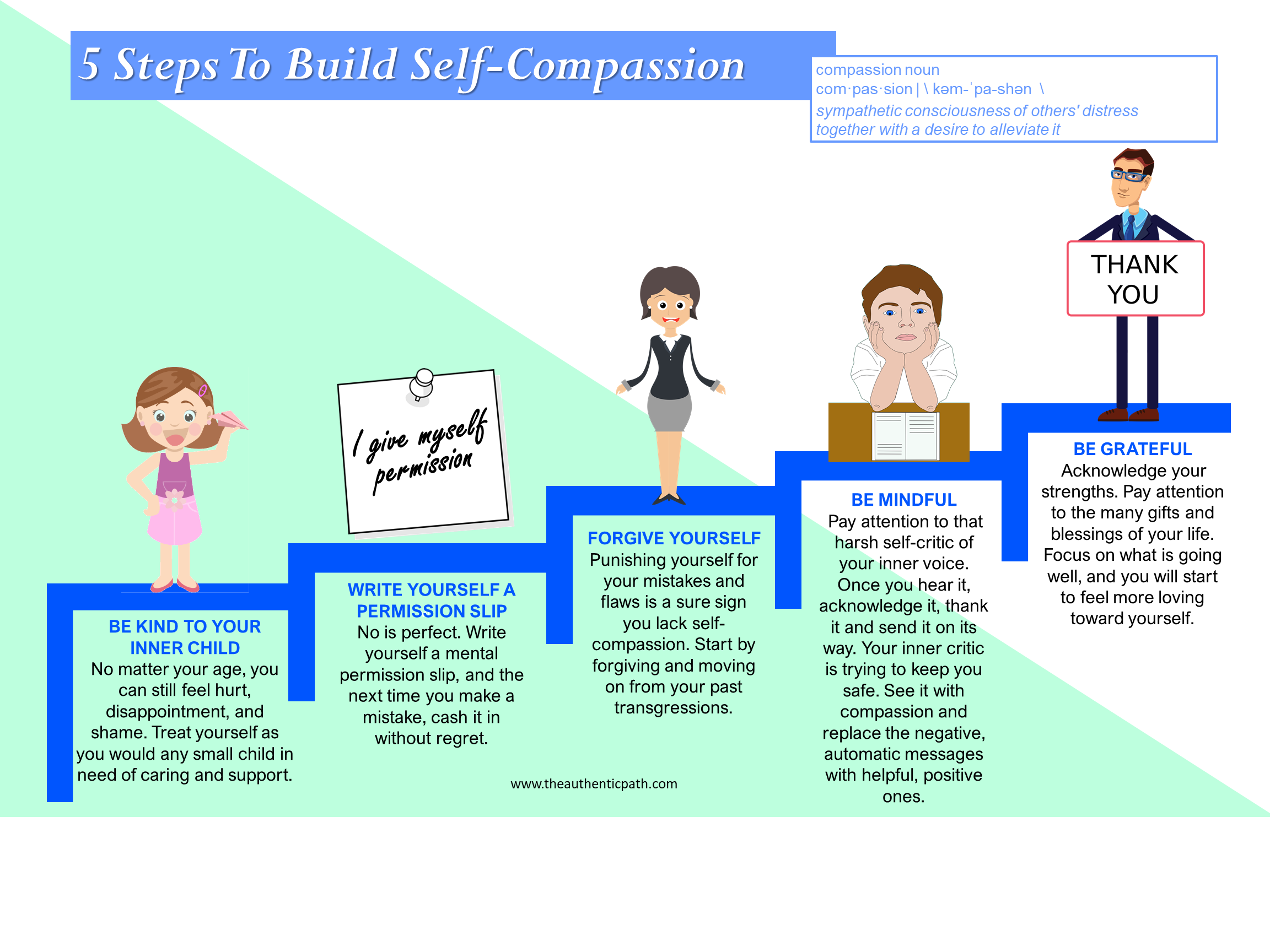 The Authentic Path 5 Steps Compassion.png