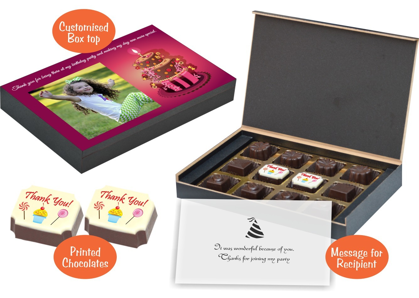 Return gift ideas for kids, chocolate gifts