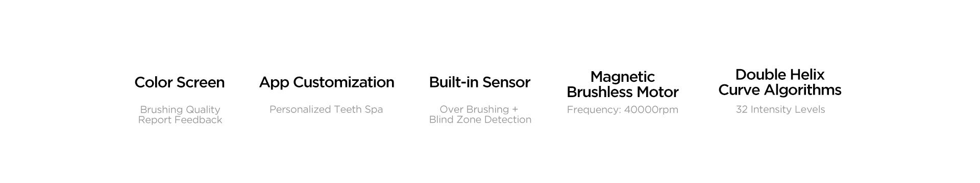 color screen app customization bulit-in sendor