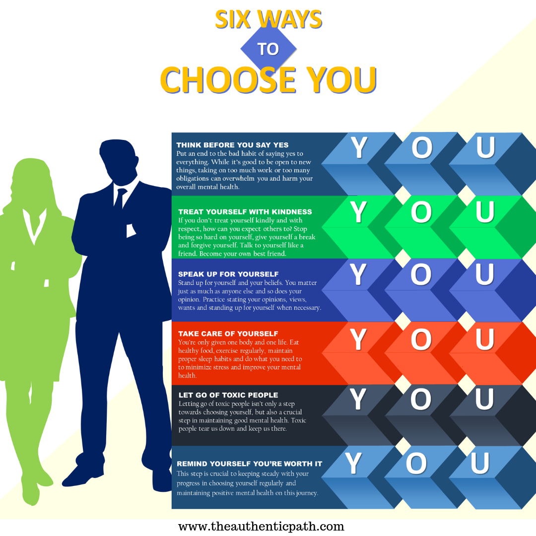 The Authentic Path 6 Ways to Choose You.png