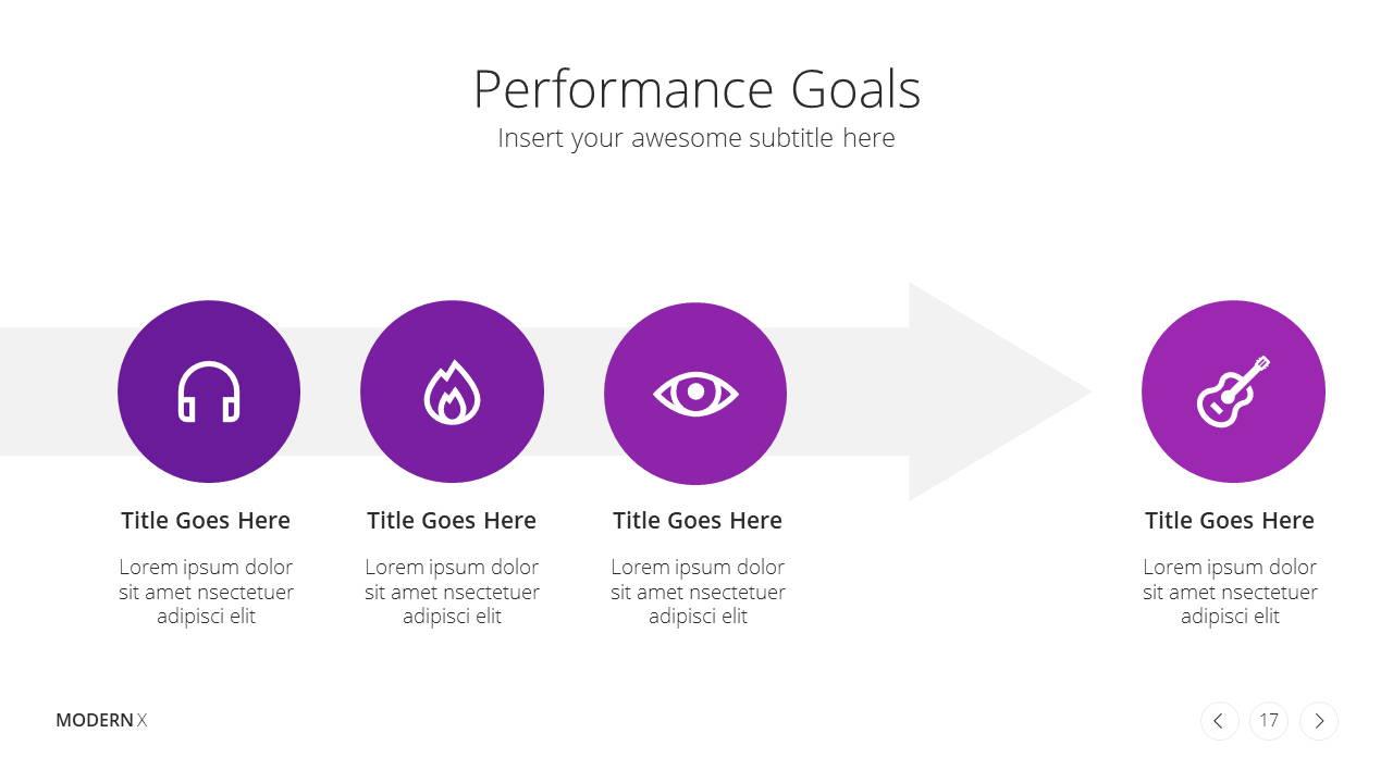 Modern X Digital Marketing Proposal Presentation Template Performance Goals