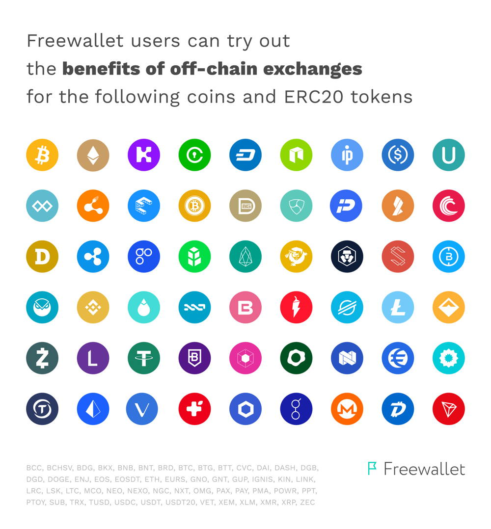Freewallet and Changelly off-chain exchanges