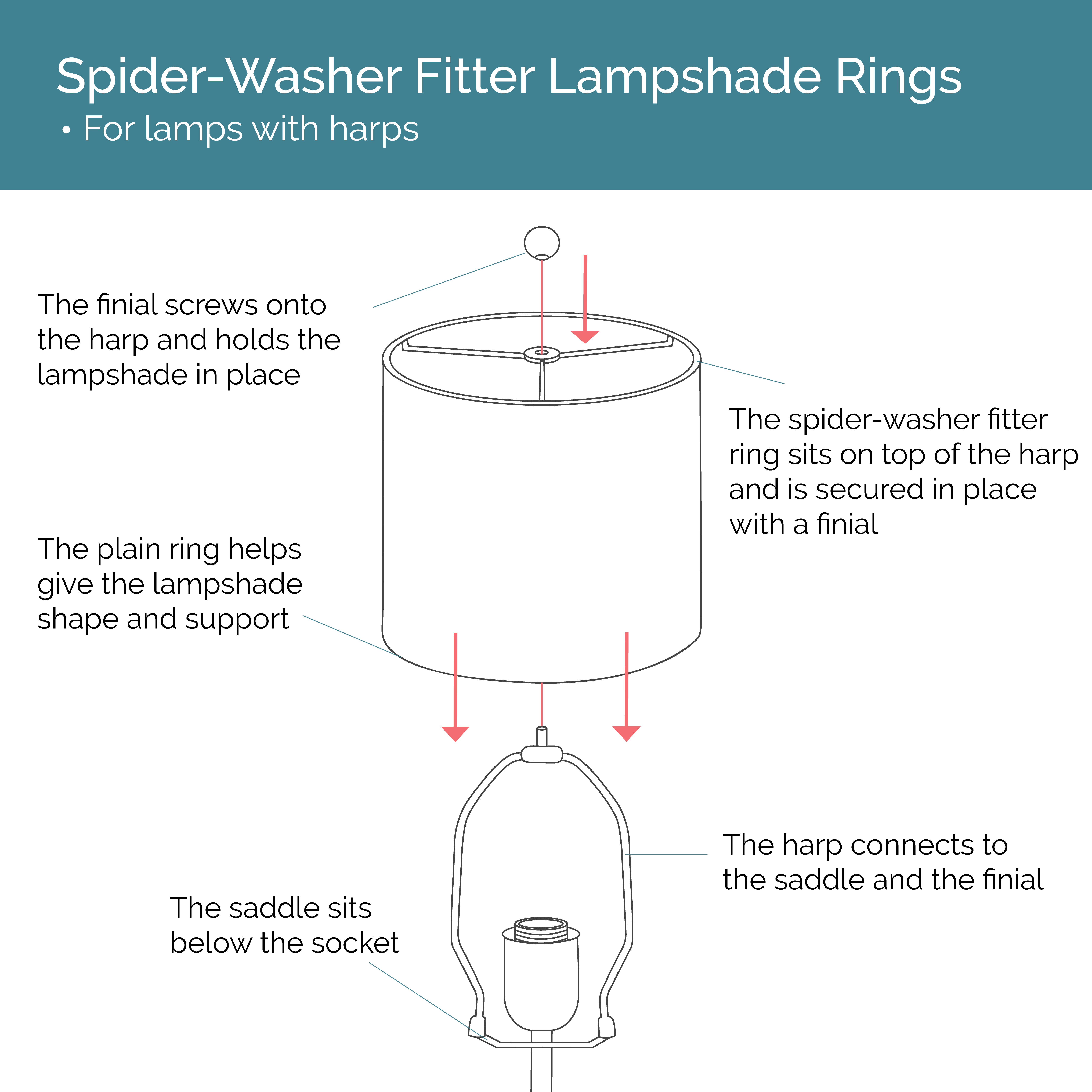 shade how tremendous to uno standing spider lamp originality most fitter shades sizes measure ring