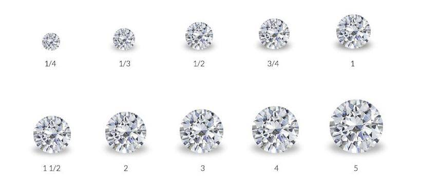Diamond Carat Size Information Education