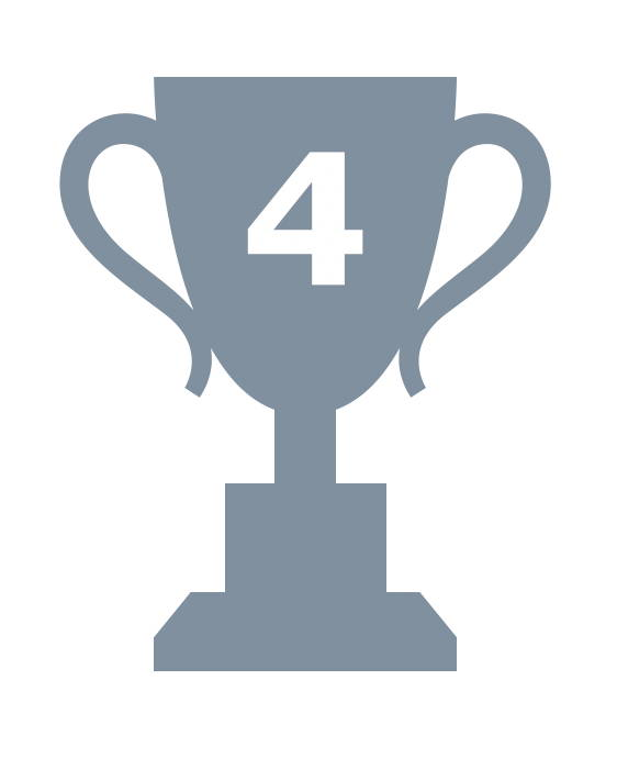 number four reason to pick hearing delivered- 24 hours a day, seven days a week customer support