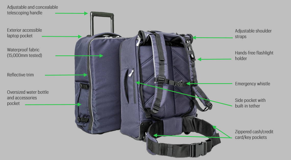 The go bag with arrows calling out exterior feature