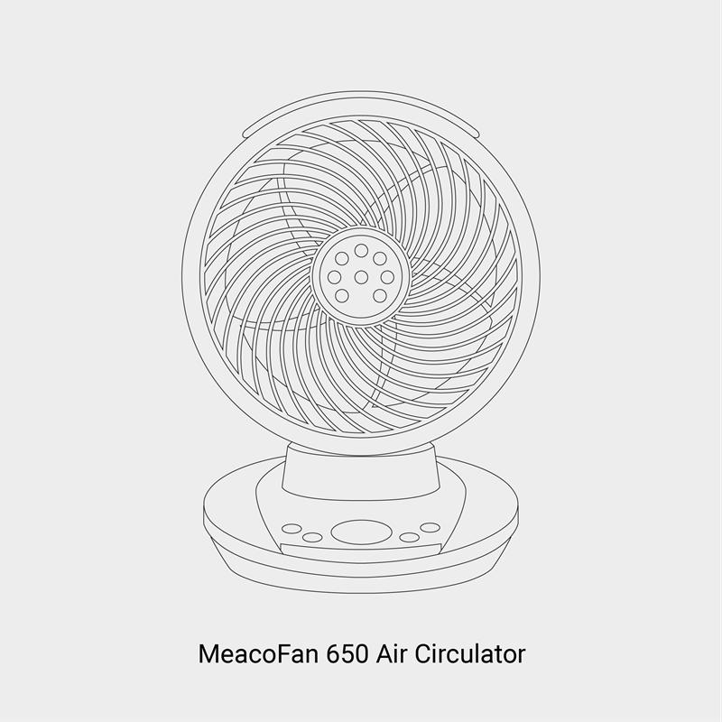 Meacofan 1056 Range