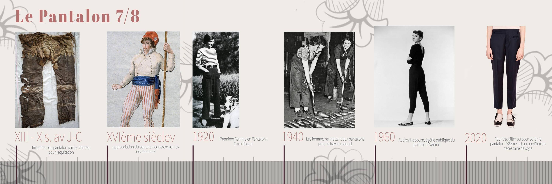 citation chronologique et historique du pantalon, article maison mixmélô