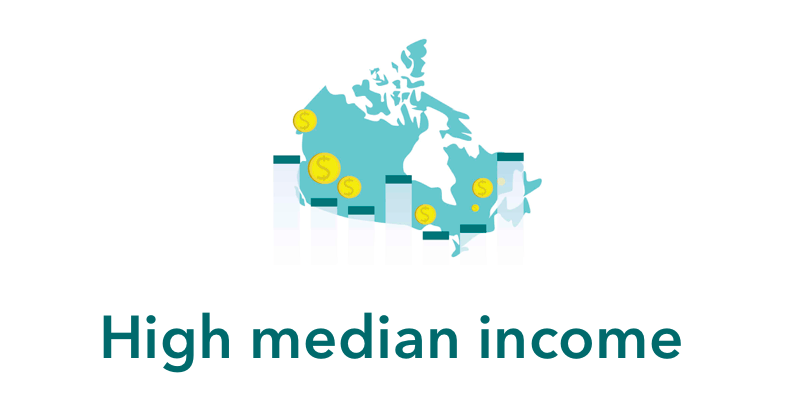 High median income