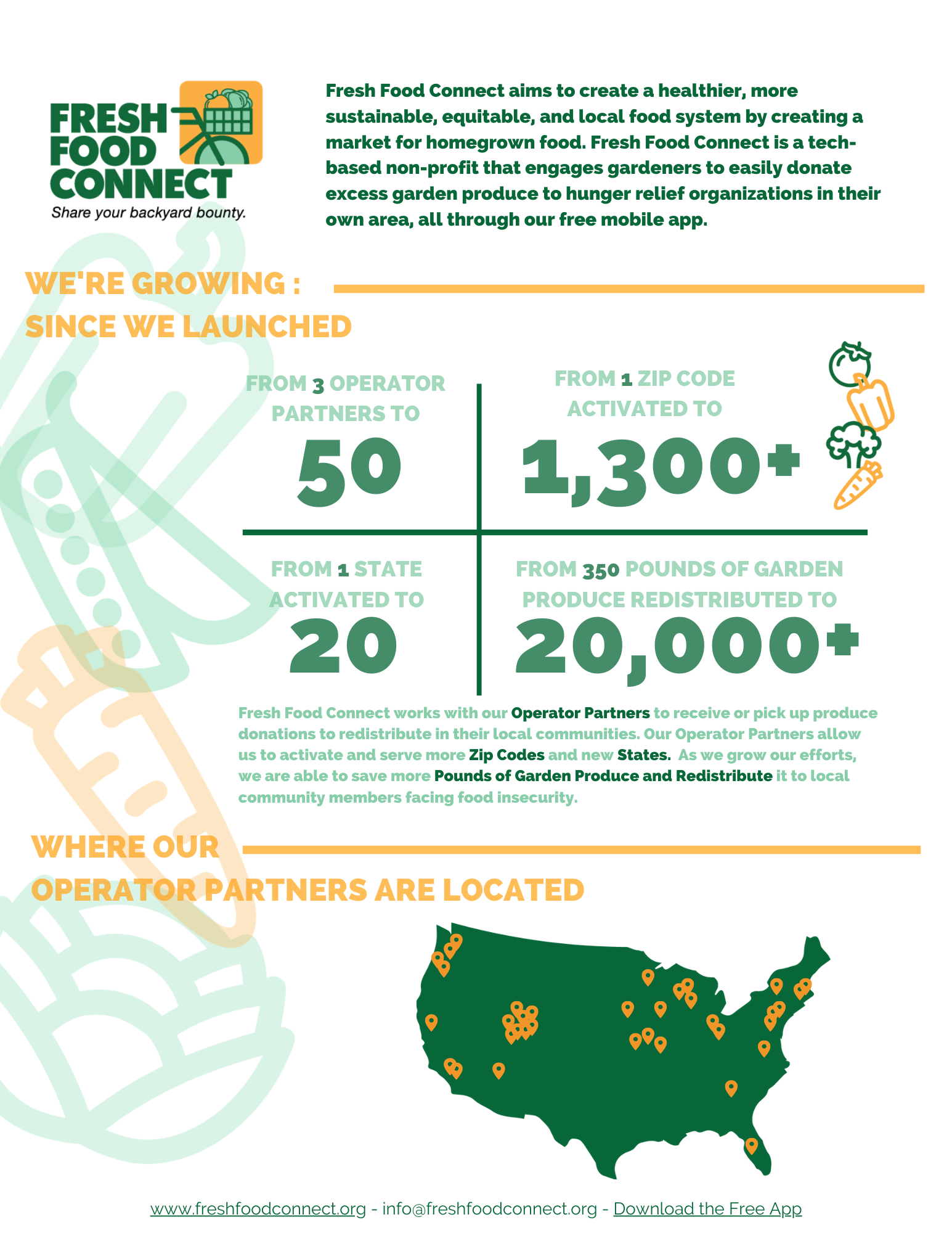 public impact one pager 2021