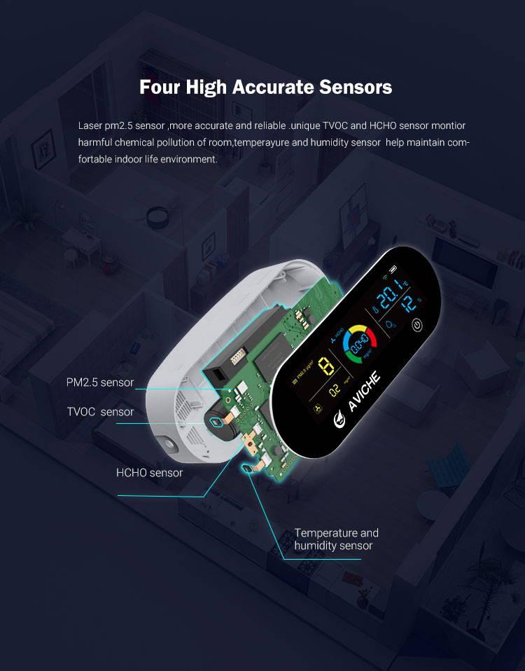 air quality tester, air monitor,