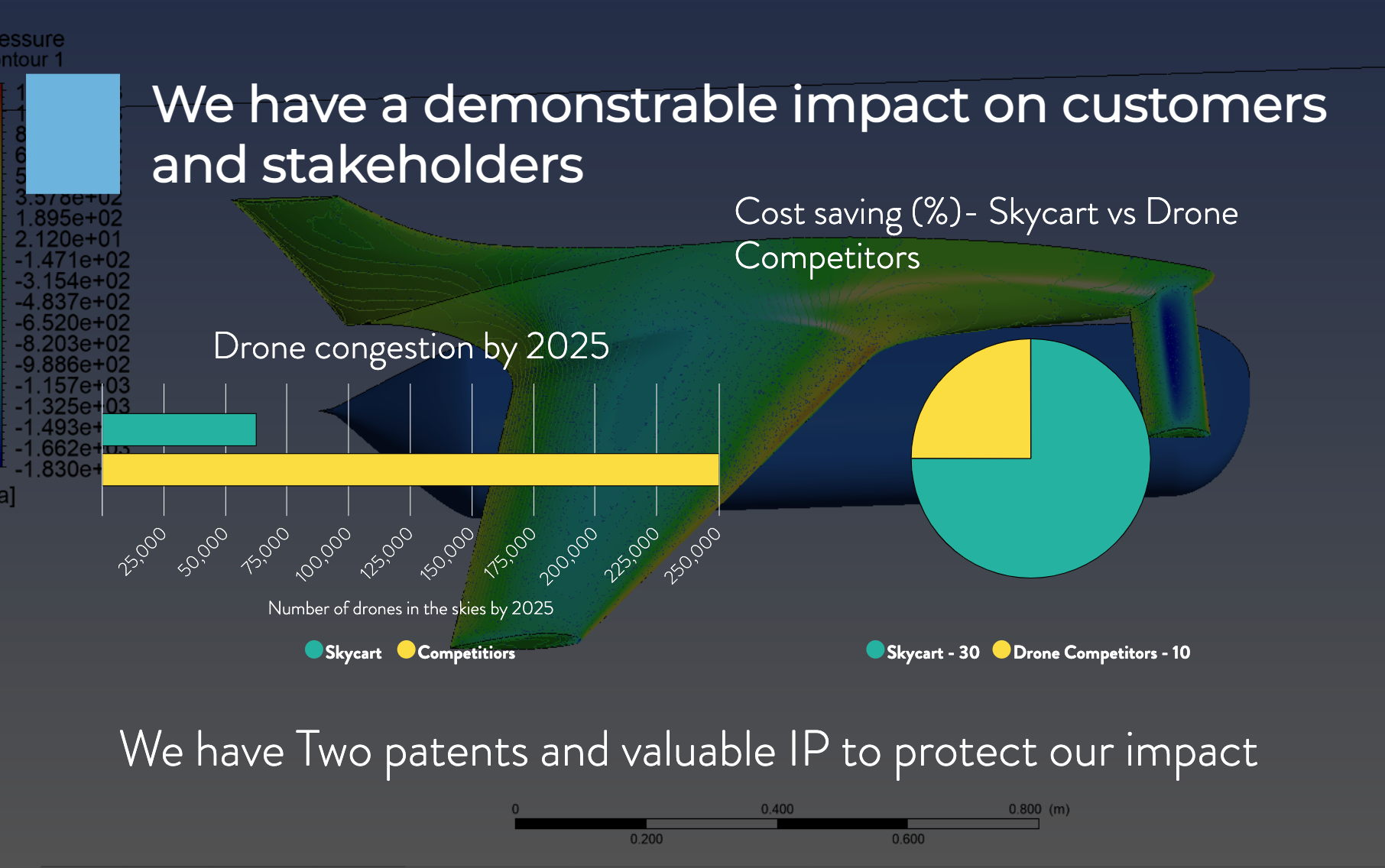 Skycart - Wefunder - sUAS Information 11