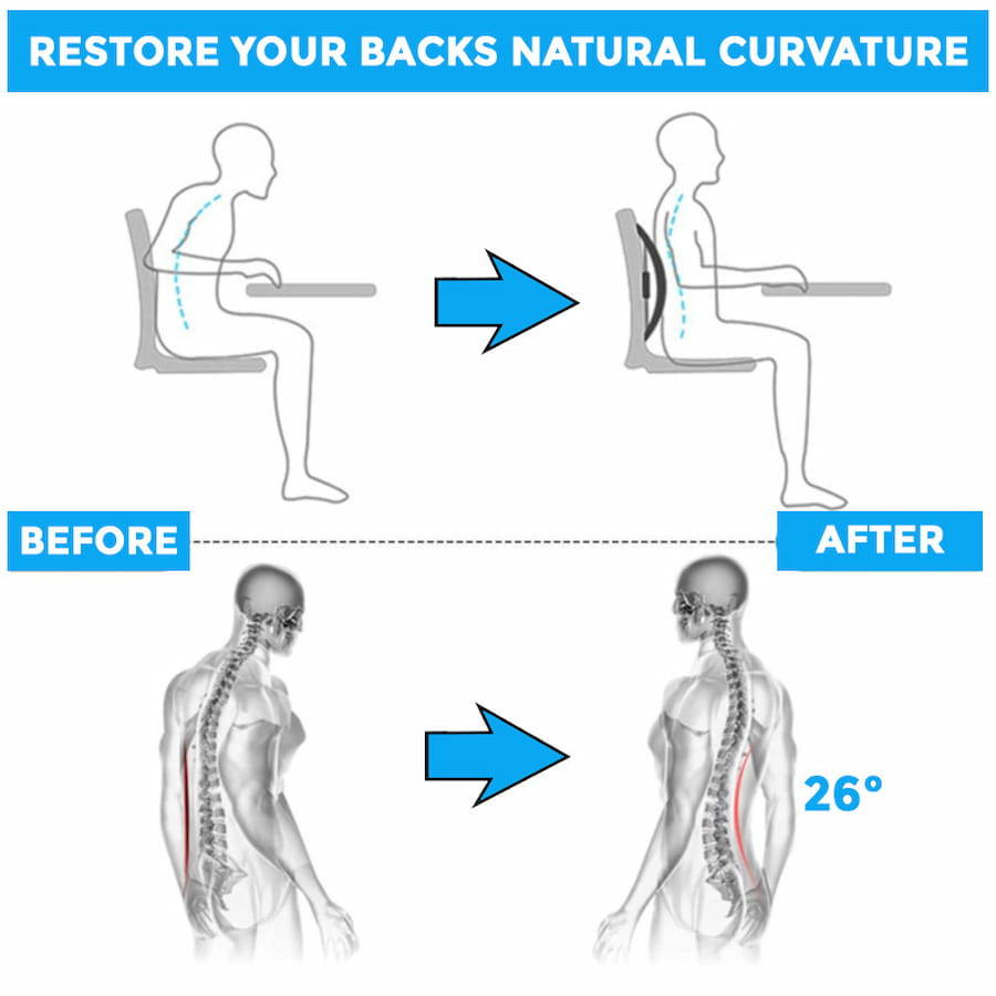 Back Lumbar Stretcher, back pain stretcher, quick relief for back pain, spinal decompression at home devices