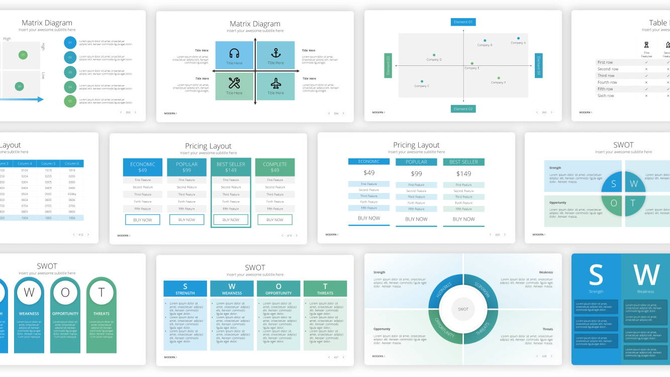 matrix presentation template, SWOT presentation template, competition analysis presentation template, pricing presentation template