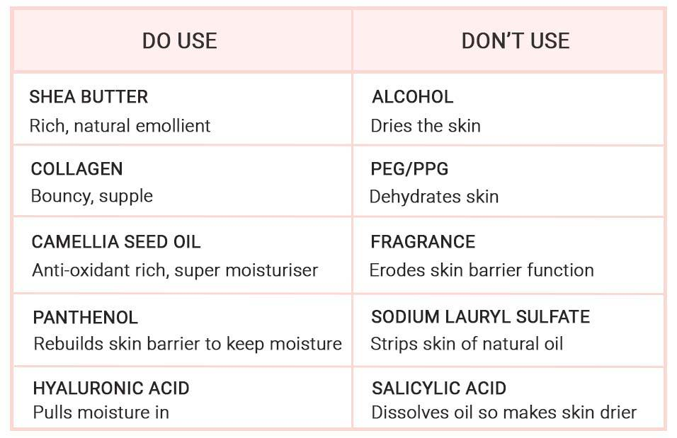 Korean skin care Dry skin guide