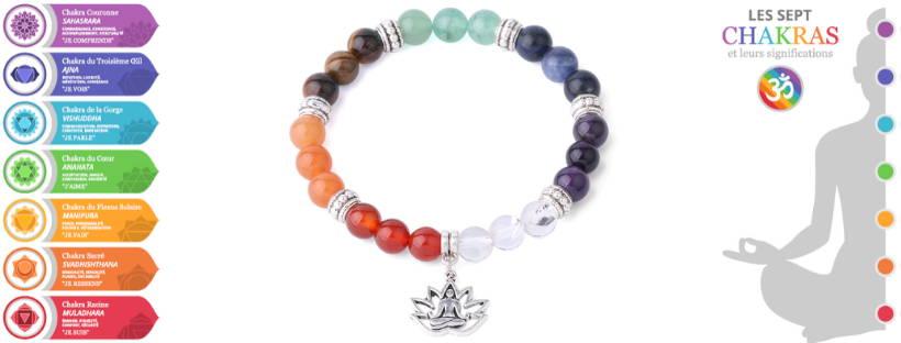 Bracelet  7 Chakras en Pierres Naturelles - King of Bracelet