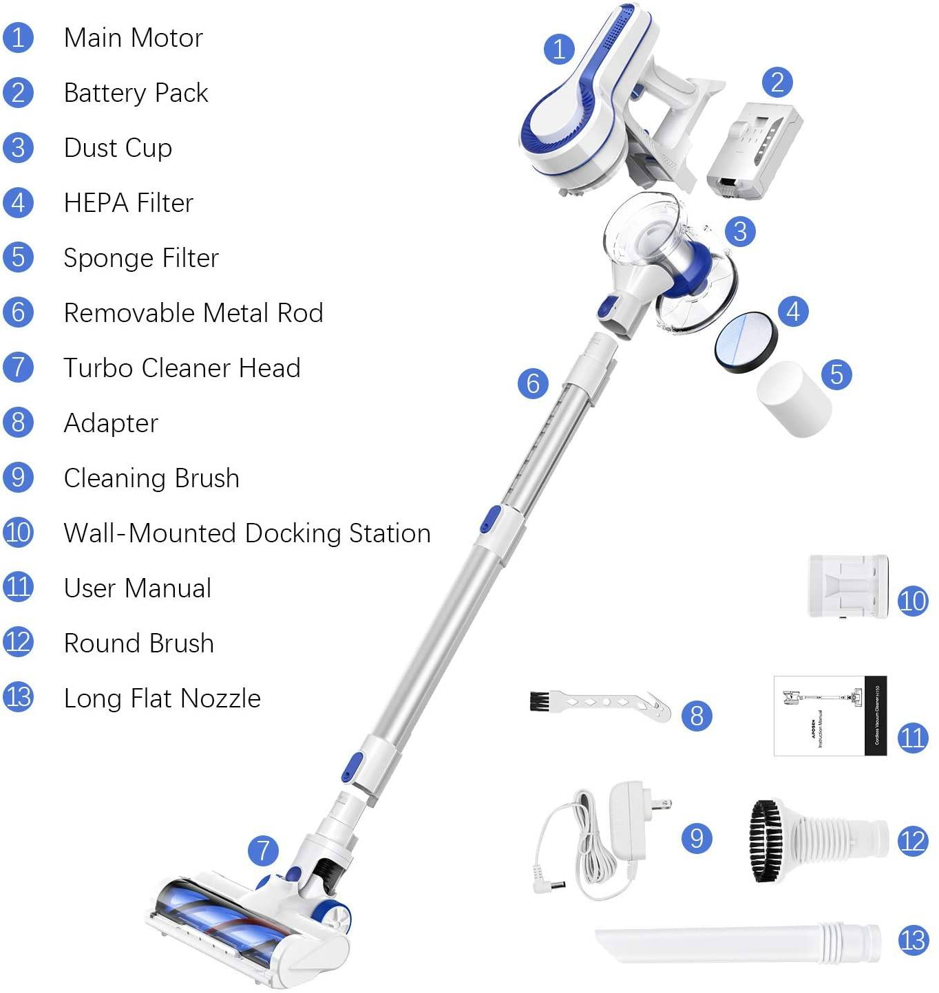 APOSEN Upgraded 3rd Cordless Vacuum Cleaner H150 and accessories