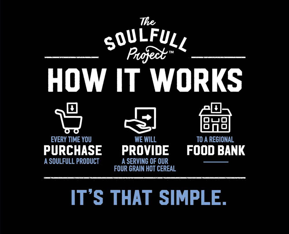 SOULFULL_howitworks