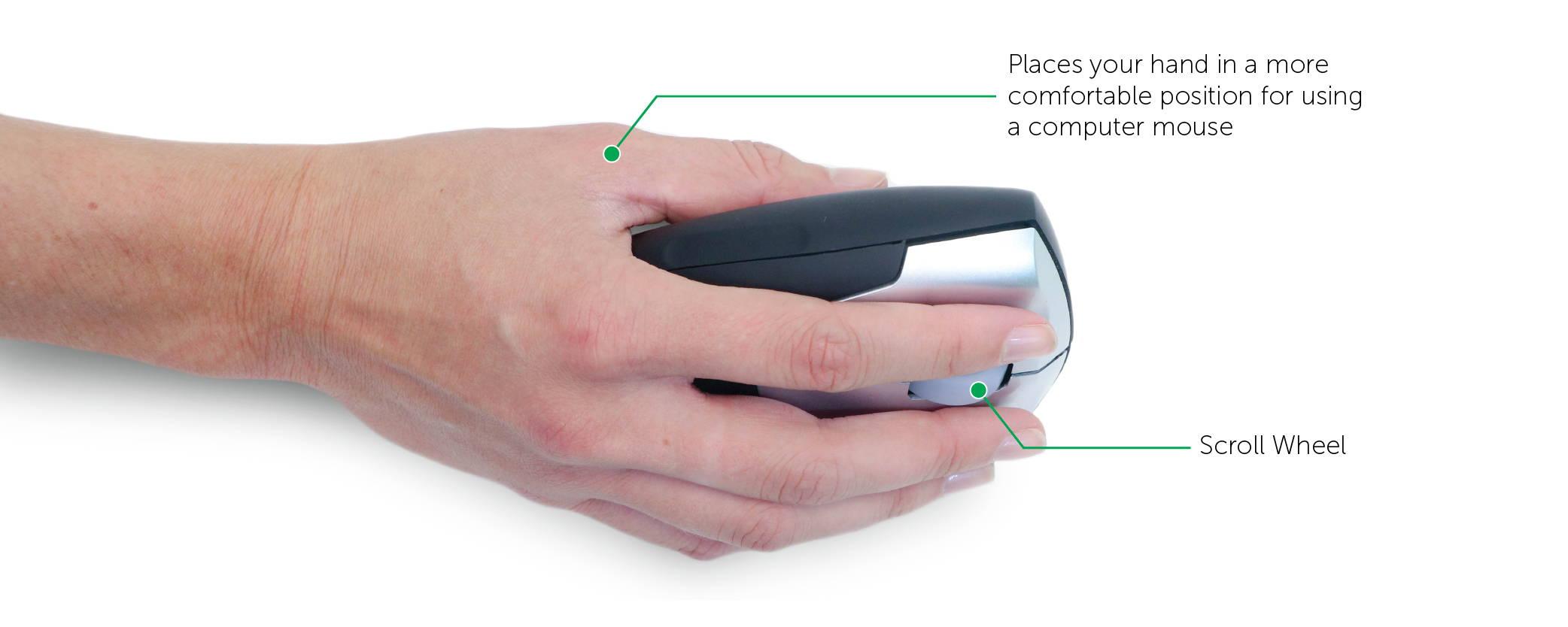 Ergonomic Mouse for wrist pain