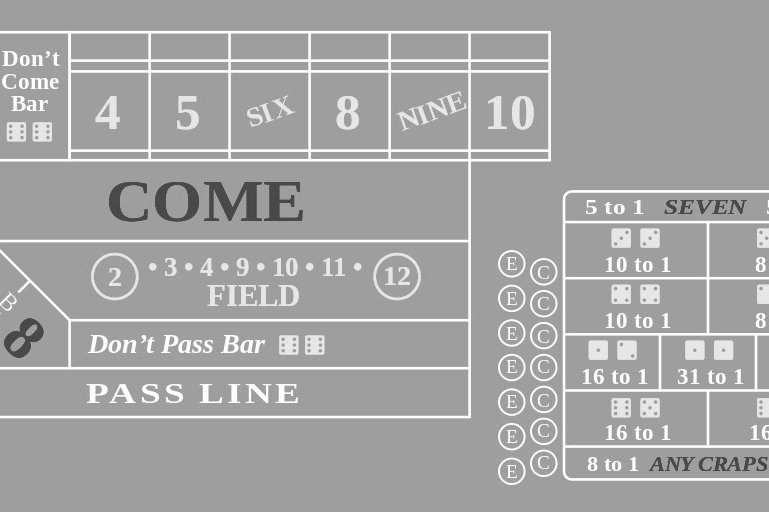 Best Craps Strategy - Betting Craps for Beginners