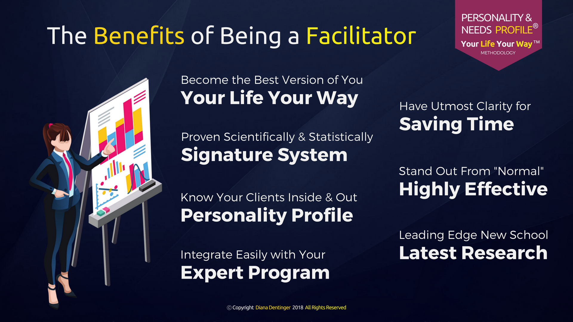 Your Life Your Way Facilitator Certification Presentation with Diana Dentinger