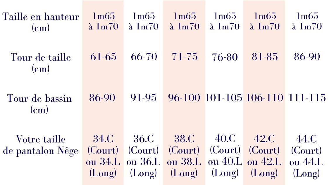 Nêge Paris – Tableau de mesures des tailles de pantalon si vous faites entre 1m65 et 1m70