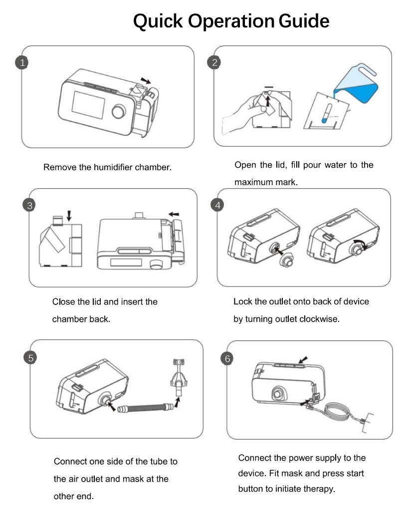 آلة CPAP / APAP التلقائية