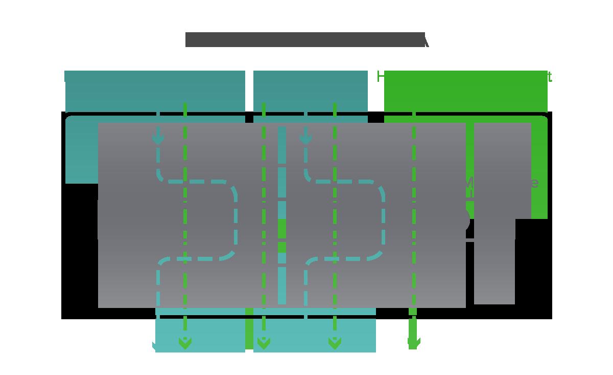 Actofit BIA Technology