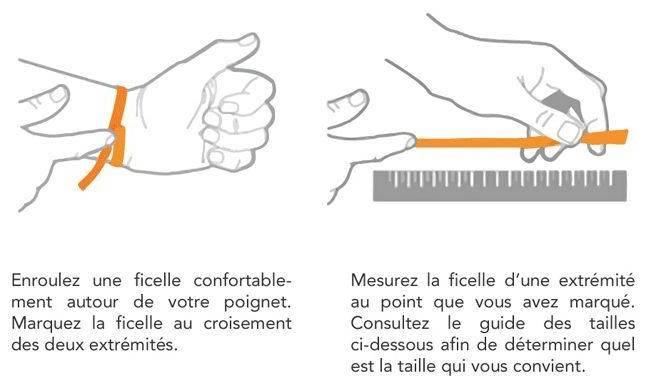guide de mesure de poignet